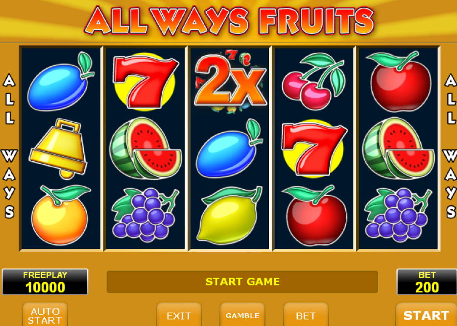 Allways Fruits <img src=/r2.png><img src=/r2.png><img src=/r2.png><img src=/r2.png><img src=/r1.png>